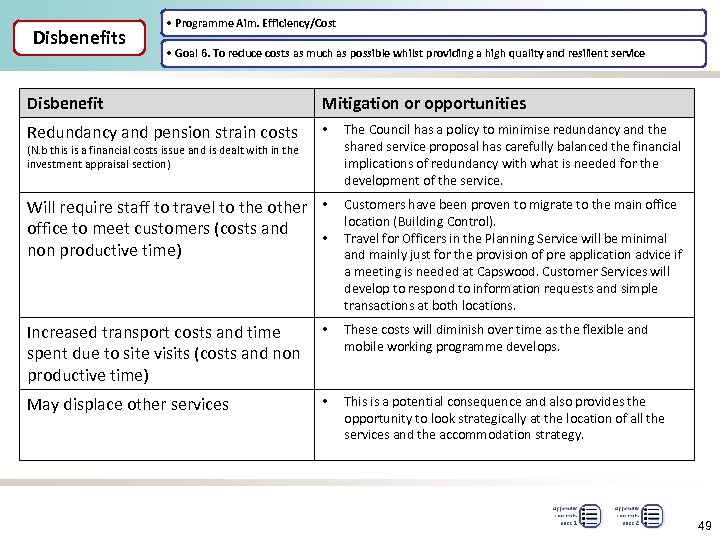 Disbenefits • Programme Aim. Efficiency/Cost • Goal 6. To reduce costs as much as