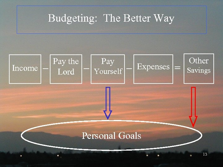 Budgeting: The Better Way Income Pay the Lord Pay Yourself Expenses Other Savings Personal