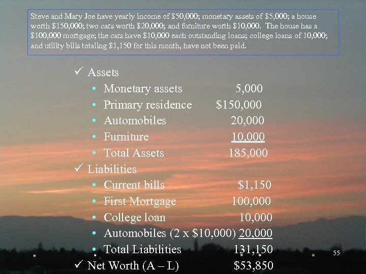 Steve and Mary Joe have yearly income of $50, 000; monetary assets of $5,
