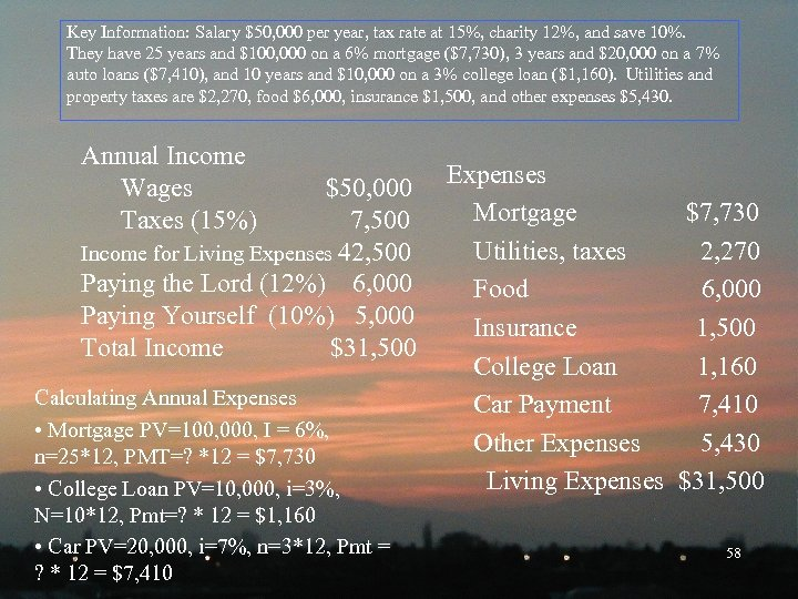 Key Information: Salary $50, 000 per year, tax rate at 15%, charity 12%, and
