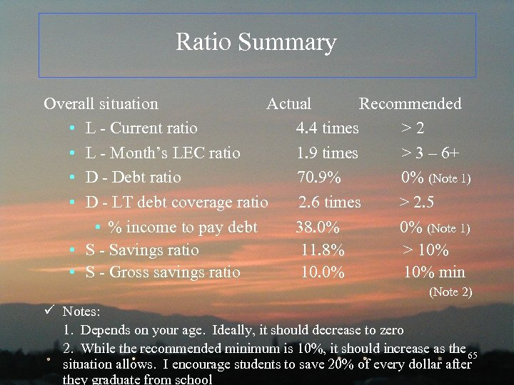 Ratio Summary Overall situation Actual Recommended • L - Current ratio 4. 4 times