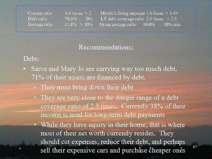 Current ratio Debt ratio Savings ratio 4. 4 times > 2 70. 9% 0%