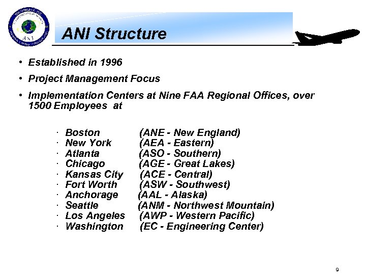 ANI Structure • Established in 1996 • Project Management Focus • Implementation Centers at