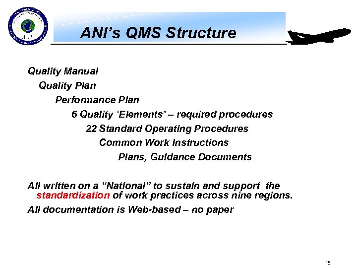 ANI's QMS Structure Quality Manual Quality Plan Performance Plan 6 Quality 'Elements' – required