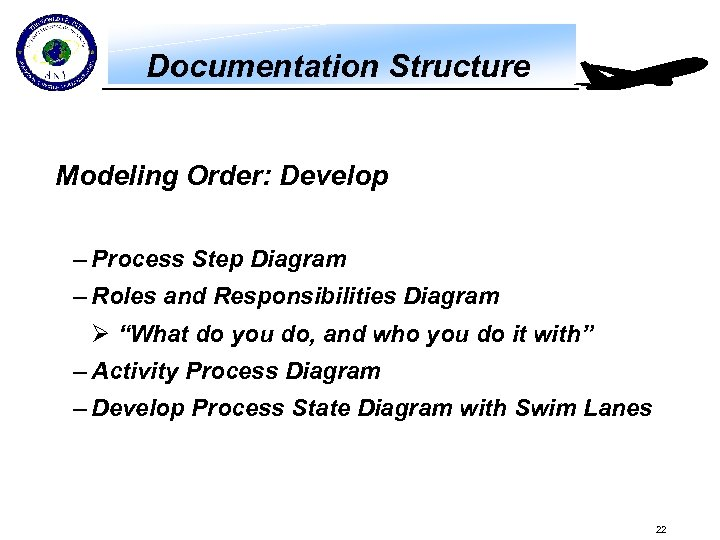 Documentation Structure Modeling Order: Develop – Process Step Diagram – Roles and Responsibilities Diagram