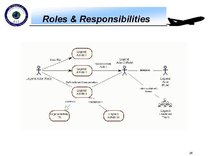 Roles & Responsibilities 24