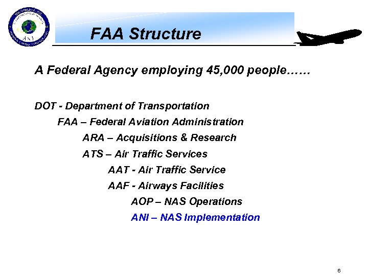 FAA Structure A Federal Agency employing 45, 000 people…… DOT - Department of Transportation