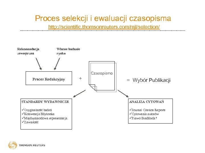 Proces selekcji i ewaluacji czasopisma http: //scientific. thomsonreuters. com/mjl/selection/ Rekomendacja zewnętrzna Własne badanie rynku