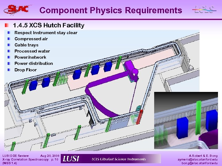 Component Physics Requirements 1. 4. 5 XCS Hutch Facility Respect Instrument stay clear Compressed