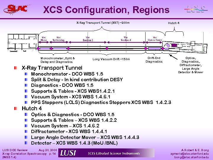 XCS Configuration, Regions X-Ray Transport Tunnel (XRT) ~200 m Monochrometer, Split & Delay and