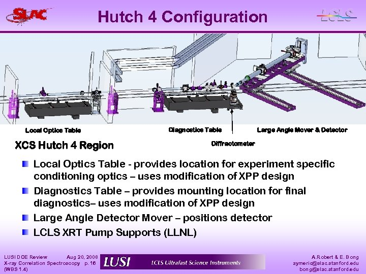 Hutch 4 Configuration Local Optics Table XCS Hutch 4 Region Diagnostics Table Large Angle