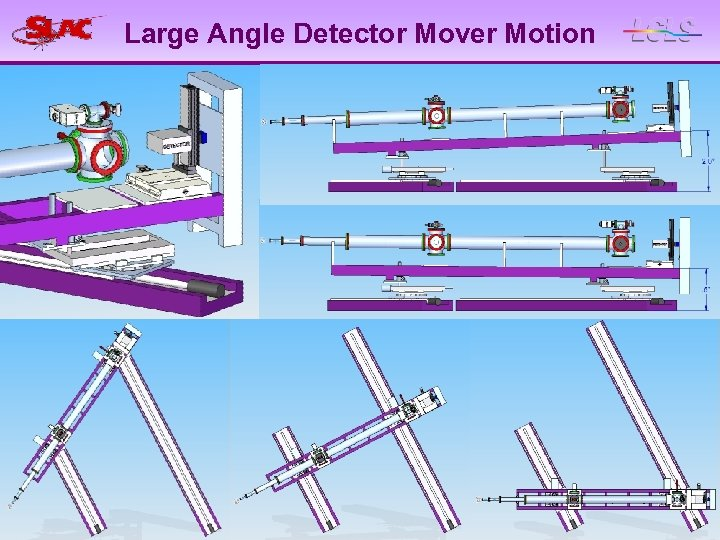 Large Angle Detector Mover Motion LUSI DOE Review Aug 20, 2008 X-ray Correlation Spectroscopy