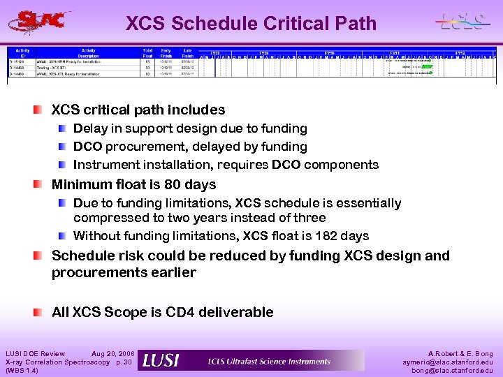 XCS Schedule Critical Path XCS critical path includes Delay in support design due to
