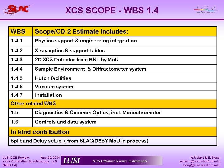 XCS SCOPE - WBS 1. 4 WBS Scope/CD-2 Estimate Includes: 1. 4. 1 Physics