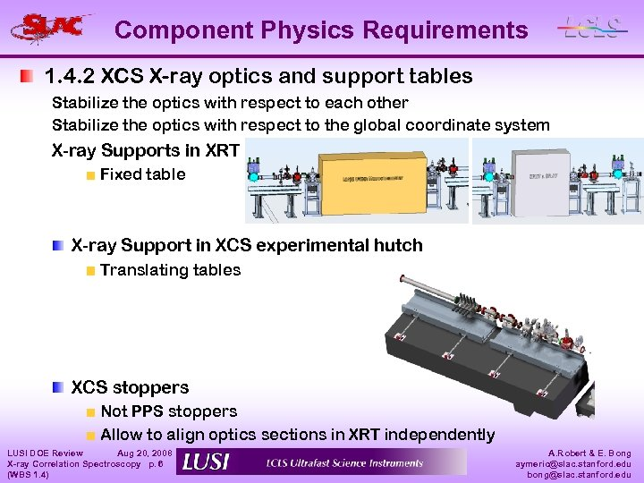 Component Physics Requirements 1. 4. 2 XCS X-ray optics and support tables Stabilize the