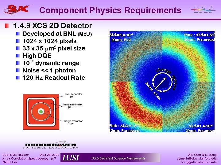 Component Physics Requirements 1. 4. 3 XCS 2 D Detector Developed at BNL (Mo.