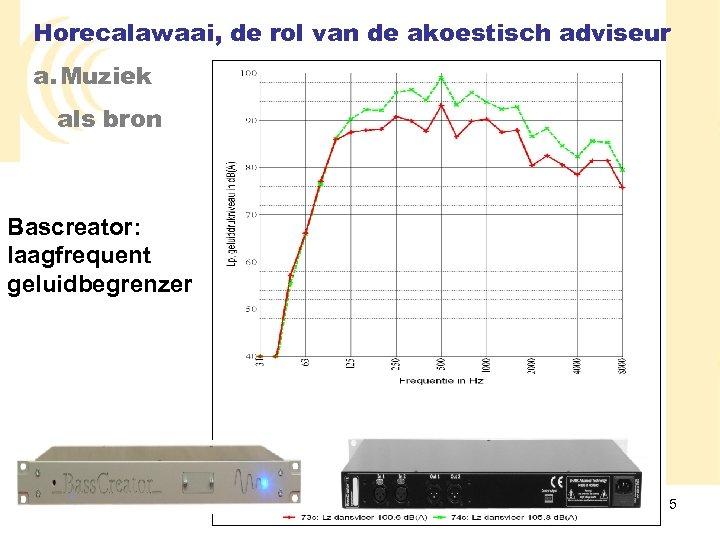 Horecalawaai, de rol van de akoestisch adviseur a. Muziek als bron Bascreator: laagfrequent geluidbegrenzer