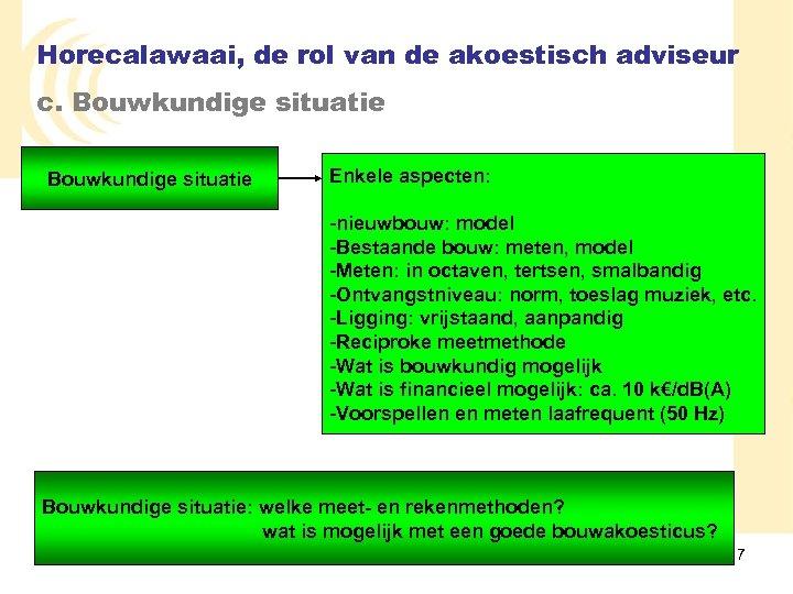 Horecalawaai, de rol van de akoestisch adviseur c. Bouwkundige situatie Enkele aspecten: -nieuwbouw: model