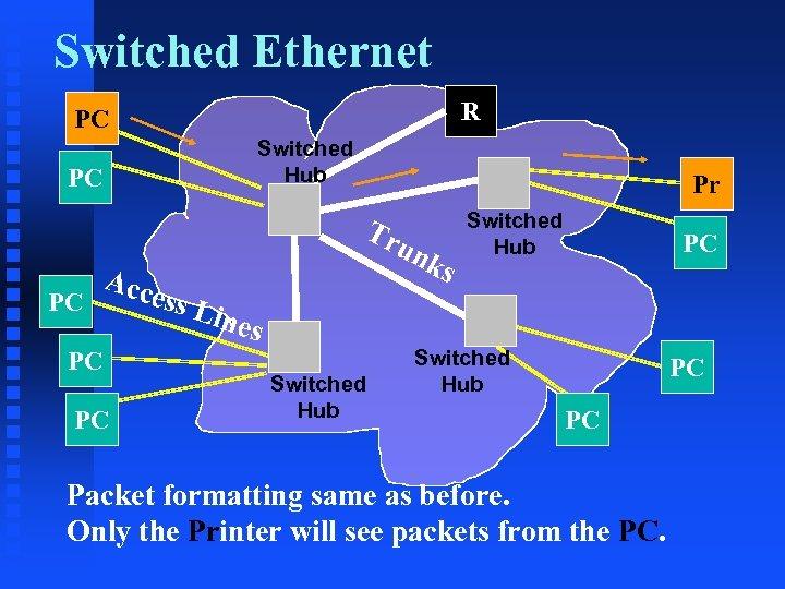 Switched Ethernet R PC Switched Hub PC Pr Tr PC Acc un PC PC