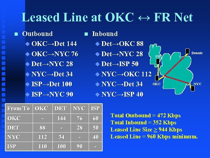 Leased Line at OKC ↔ FR Net n Outbound u OKC→Det 144 u OKC→NYC