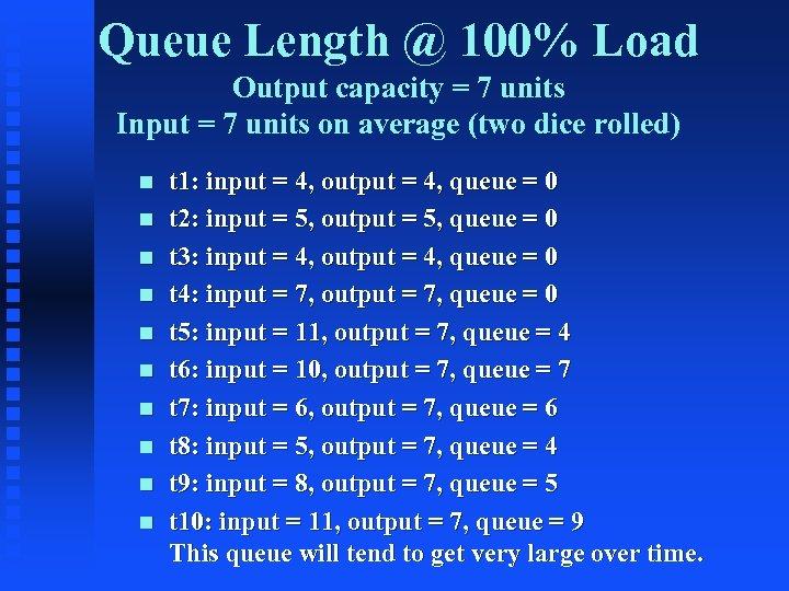 Queue Length @ 100% Load Output capacity = 7 units Input = 7 units