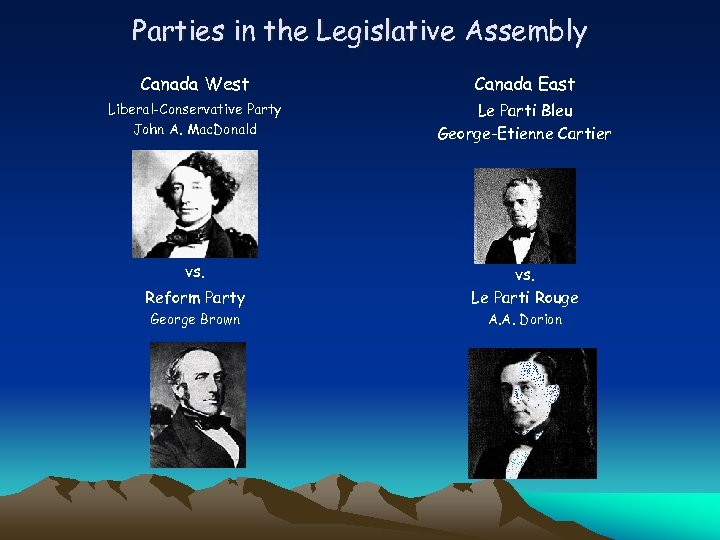 Parties in the Legislative Assembly Canada West Canada East Liberal-Conservative Party John A. Mac.