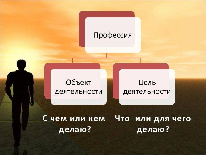 Профессия Объект деятельности С чем или кем делаю? Цель деятельности Что или для чего