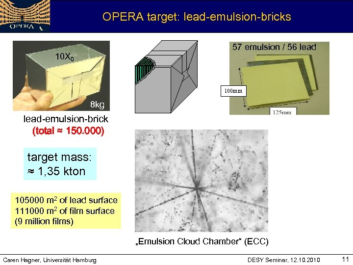 OPERA target: lead-emulsion-bricks 57 emulsion / 56 lead 10 X 0 100 mm 8