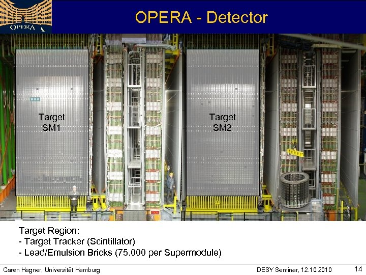OPERA - Detector Target SM 1 Target SM 2 Target Region: - Target Tracker
