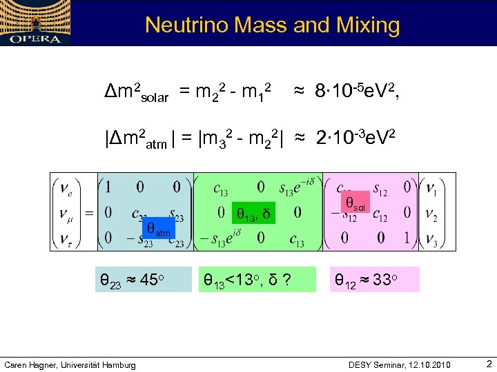 Neutrino Mass and Mixing Δm 2 solar = m 22 - m 12 ≈