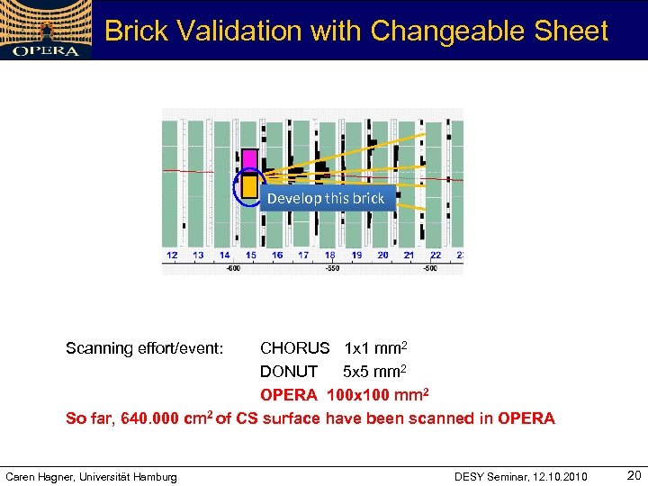 Brick Validation with Changeable Sheet Develop this brick Scanning effort/event: CHORUS 1 x 1