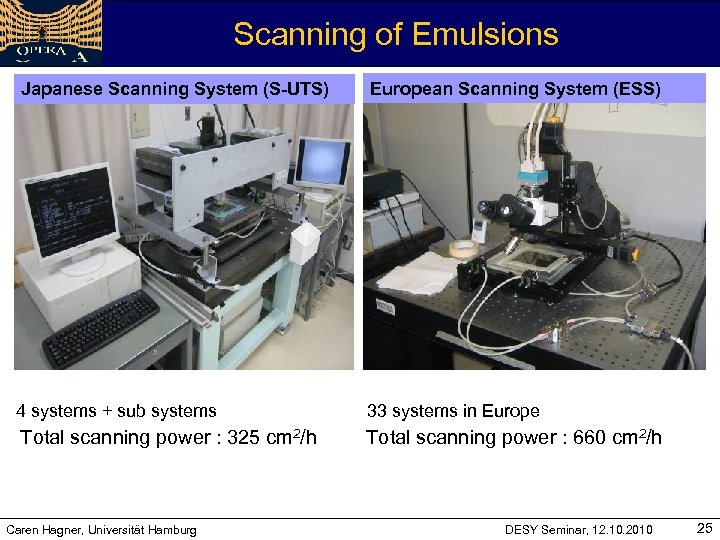 Scanning of Emulsions Japanese Scanning System (S-UTS) European Scanning System (ESS) 4 systems +