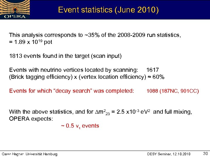 Event statistics (June 2010) This analysis corresponds to ~35% of the 2008 -2009 run