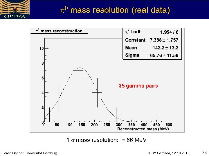 p 0 mass resolution (real data) 35 gamma pairs 1 s mass resolution: ~
