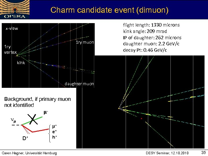 Charm candidate event (dimuon) x-view 1 ry muon 1 ry vertex flight length: 1330