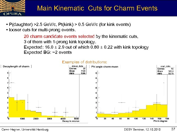 Main Kinematic Cuts for Charm Events • P(daughter) >2. 5 Ge. V/c, Pt(kink) >