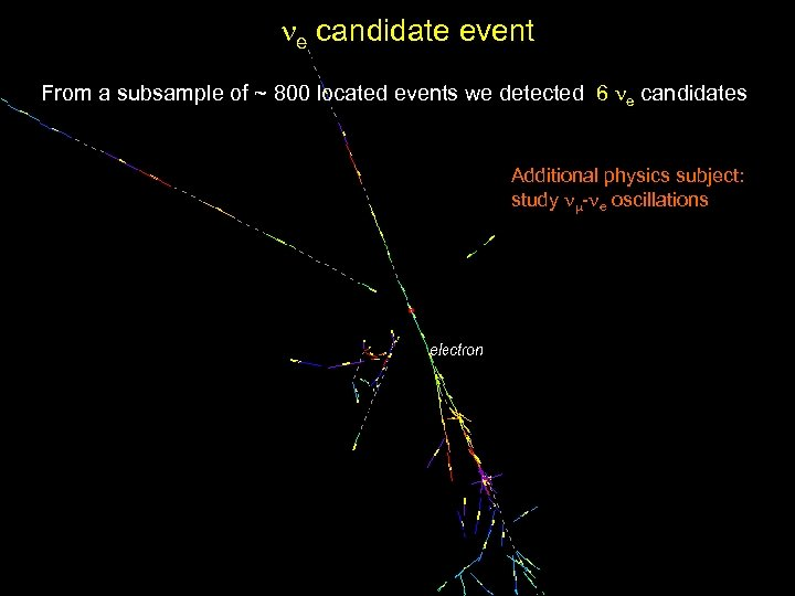e candidate event From a subsample of ~ 800 located events we detected