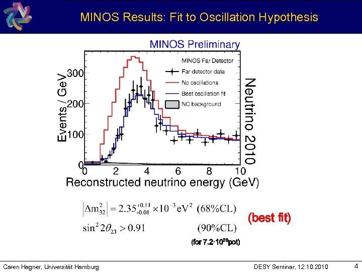 OPERA and its Tau Neutrino Candidate Caren Hagner