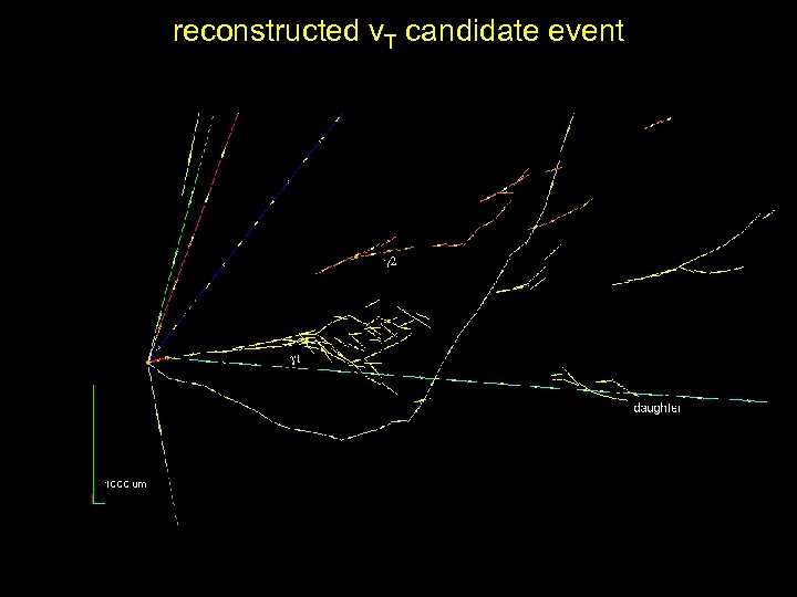 reconstructed v. T candidate event