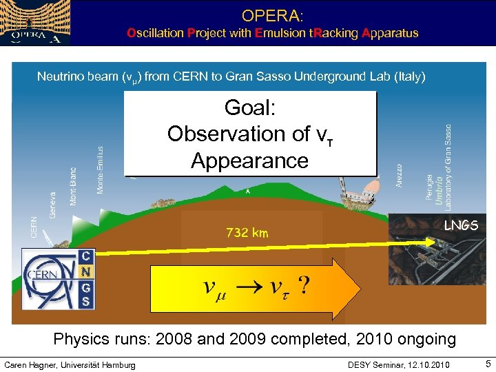 OPERA: Oscillation Project with Emulsion t. Racking Apparatus Neutrino beam (vμ) from CERN to