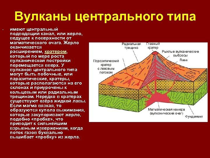 Вулканы центрального типа - имеют центральный подводящий канал, или жерло, ведущее к поверхности от