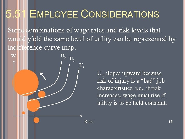 5. 51 EMPLOYEE CONSIDERATIONS Some combinations of wage rates and risk levels that would