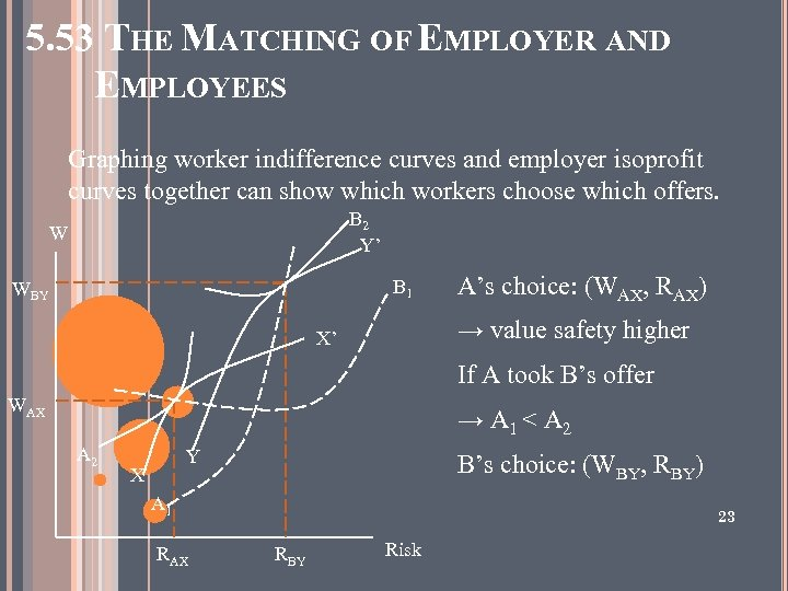 5. 53 THE MATCHING OF EMPLOYER AND EMPLOYEES Graphing worker indifference curves and employer