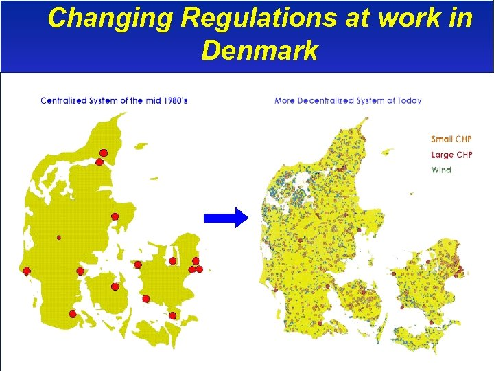 Changing Regulations at work in Denmark Source: Danish Energy Center