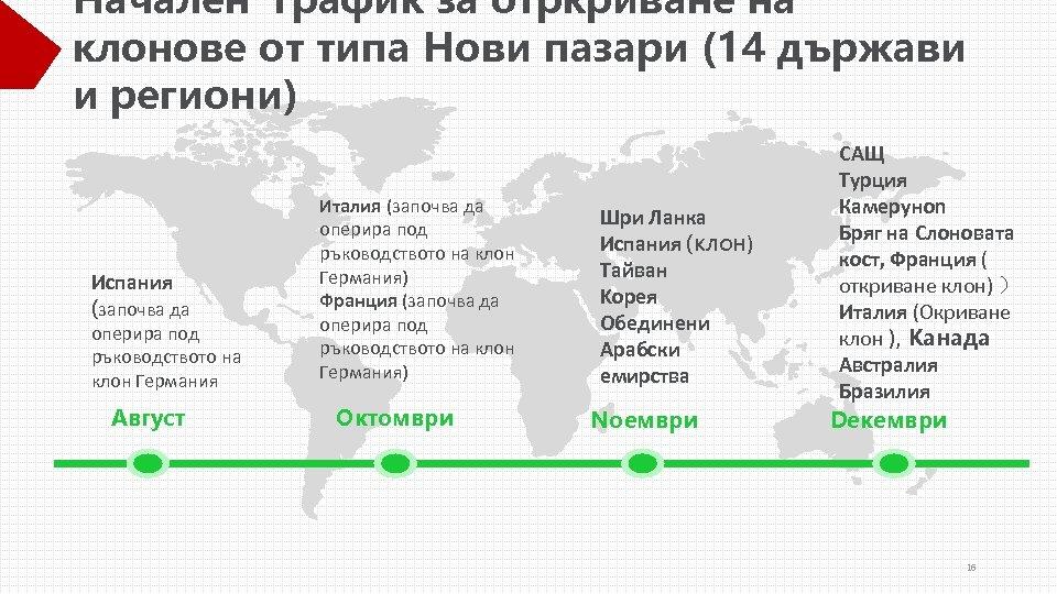 Начален график за отркриване на клонове от типа Нови пазари (14 държави и региони)