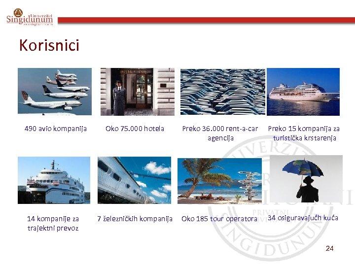 Korisnici 490 avio kompanija 14 kompanije za trajektni prevoz Oko 75. 000 hotela Preko