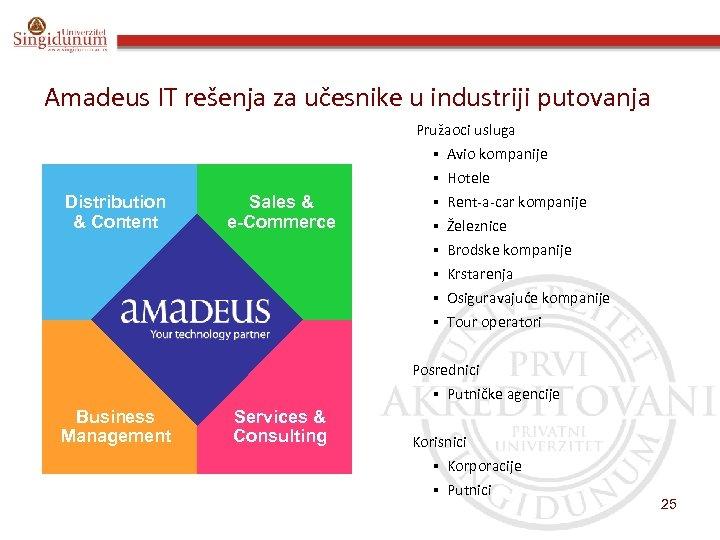 Amadeus IT rešenja za učesnike u industriji putovanja Pružaoci usluga Avio kompanije § Hotele