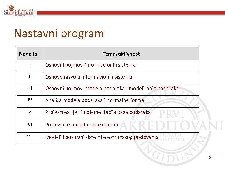 Nastavni program Nedelja Tema/aktivnost I Osnovni pojmovi informacionih sistema II Osnove razvoja informacionih sistema