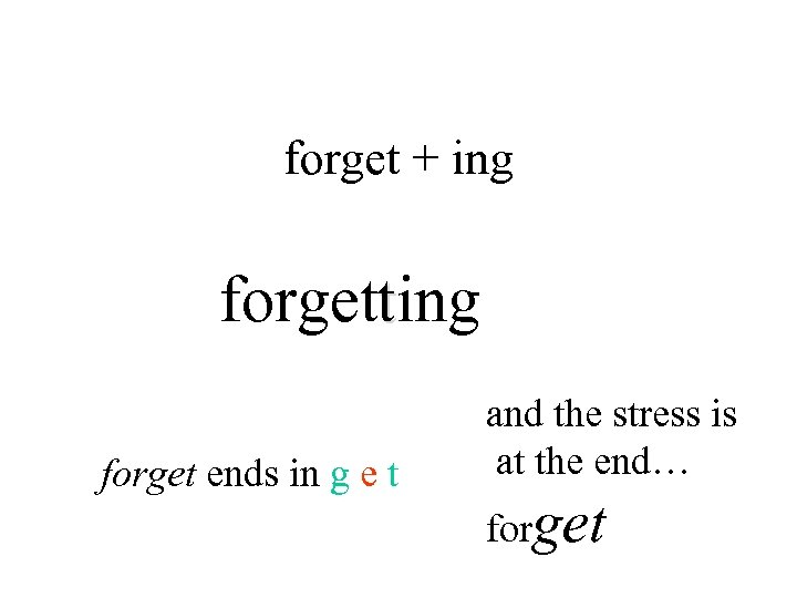 forget + ing forgetting forget ends in g e t and the stress is