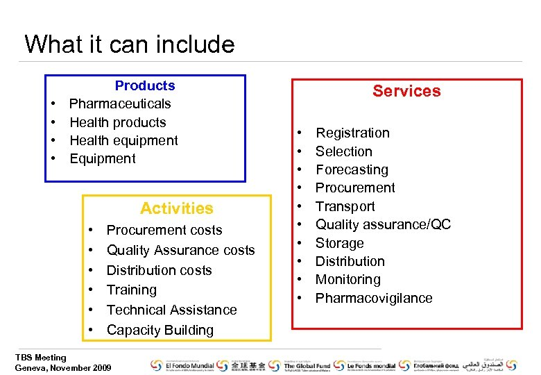 What it can include • • Products Pharmaceuticals Health products Health equipment Equipment Activities